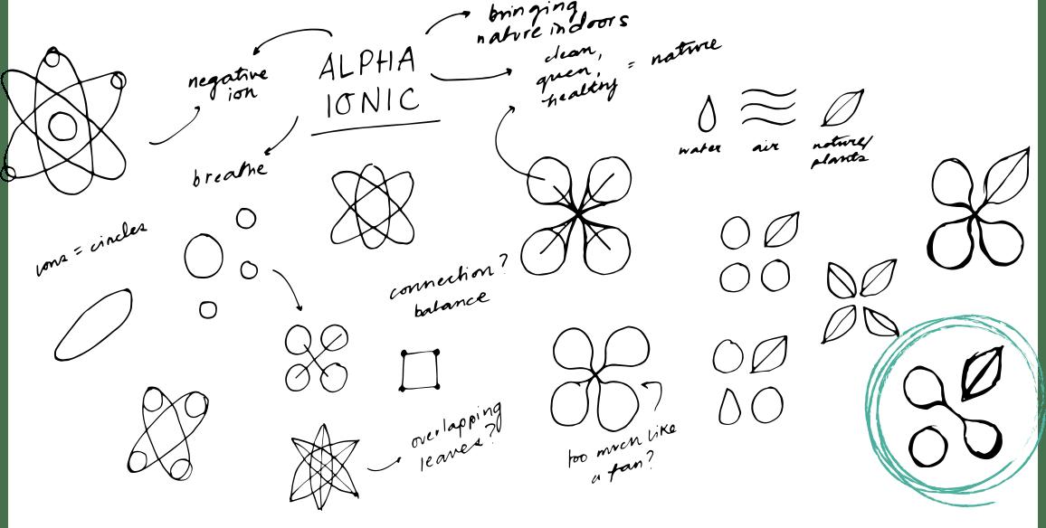Sketch - Alpha Ionic